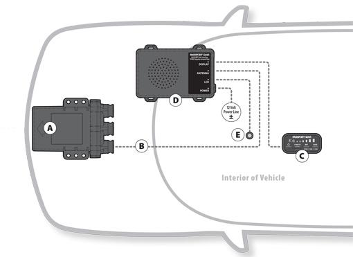 Antiradar Escort Qi45 EURO - instalace ve voze