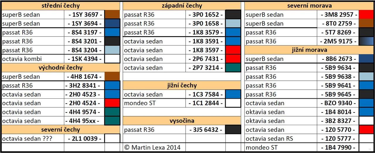 Kompletn� seznam policejn�ch voz� vybaven�ch pasivn�mi radary